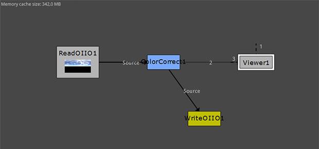 Final nodes scheme